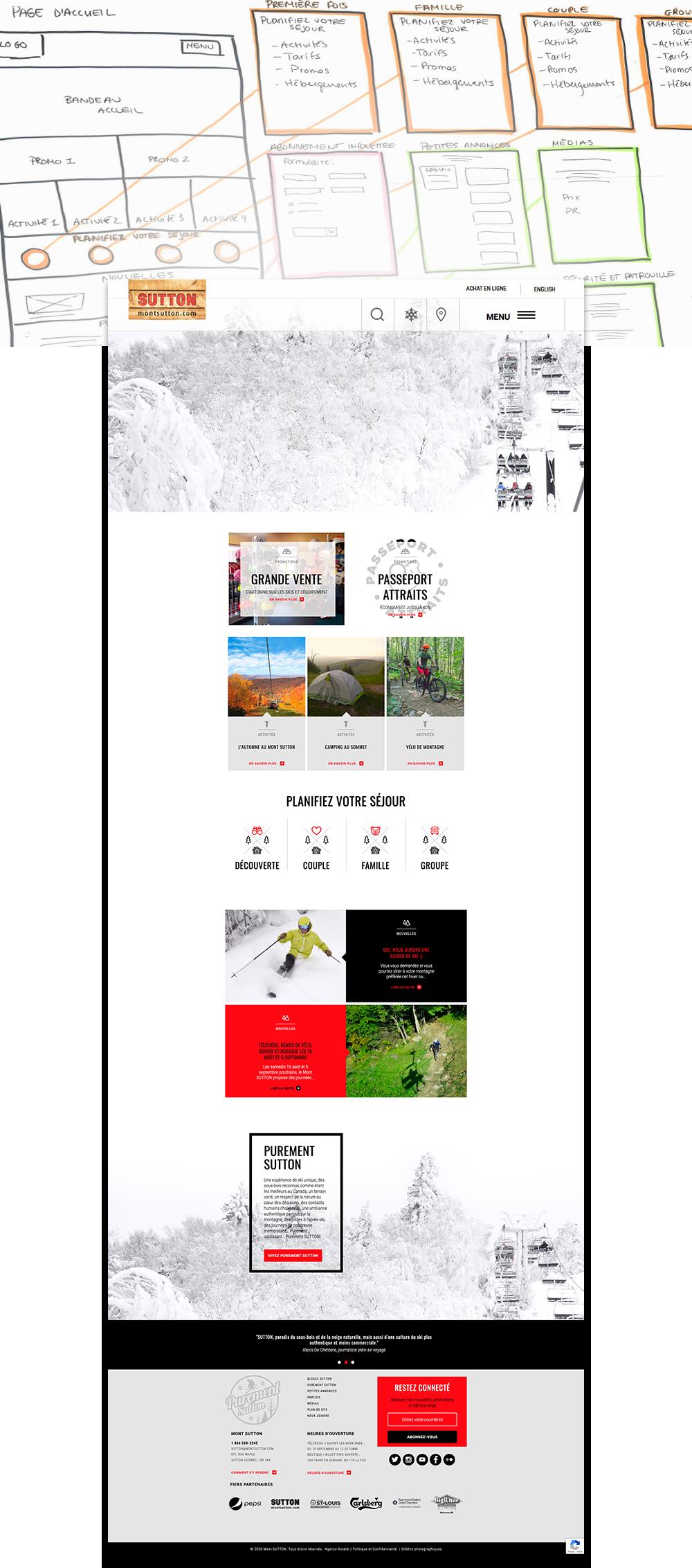 Refonte du site Web du Mont Sutton